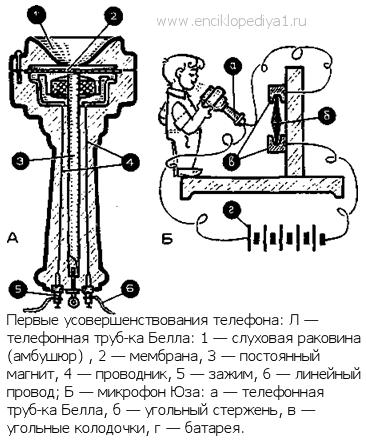 Вышивка схема кинкейда